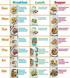 healthy diet plan summer 2017 recipes good food