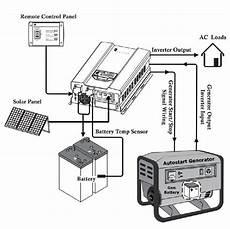 solar panel inverter circuit diagram circuit diagram images