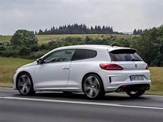Volkswagen Scirocco Specs