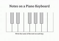 notes on a piano keyboard music worksheets