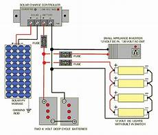 home inverter wiring diagram image result for drawing guide of solar panel to inverter solar energy