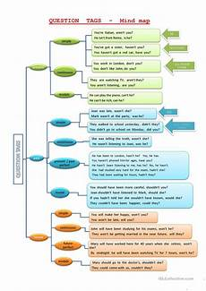 mind mapping worksheets 11580 question tags mind map worksheet free esl printable worksheets made by teachers