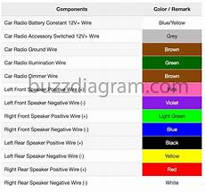 1994 toyota pickup stereo wiring diagram 1024x961 at stereo wiring diagram places to visit in