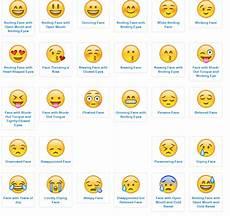 whatsapp symbole bedeutung meaning of whatsapp smileys you did not kachwanya