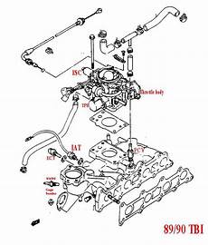20 Most Recent 1990 Suzuki Sidekick Questions Answers