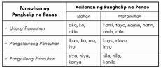 45 klaster o kambal katinig worksheet for grade 2