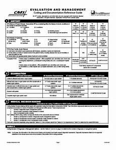 official trailblazer e m audit tool pdf
