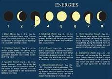 Moon Phases And Meanings Www Theherbnerdpodcast To