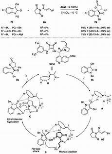 via della vasca navale 79 molecules free text non covalent organocatalyzed