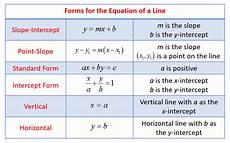 forms of linear equation solutions exles videos