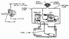 How Do I Route Replace The Fuel Line On A Poulan