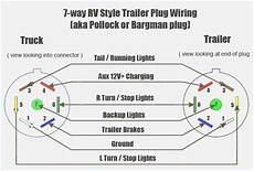 7 way trailer plug wiring diagram gmc within 7 blade trailer connector wiring diagram wildness