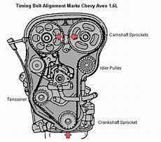 2005 chevy aveo belt diagram chevy aveo timing belt
