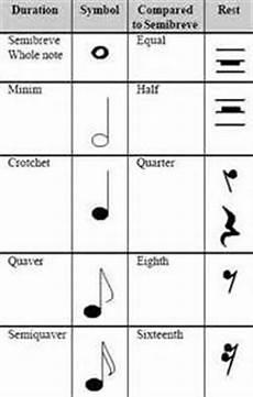 15 best images about homeschool beginner violin pinterest sheet music violin sheet music