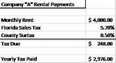 how to calculate fl sales tax on rent