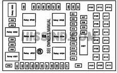 05 ford fuse box diagram 2004 2014 ford f150 fuse box diagram id location 2004 04 2005 05 2006 06 2007 07 2008 08 2009
