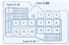 1990 bmw 325i cooling fan relay wiring diagram bmw 325 sedan 1995 fuse box block circuit breaker diagram carfusebox
