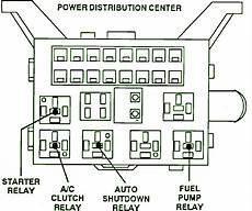 98 dodge dakota fuse box diagram 1993 dodge dakota 4 215 4 v8 dash fuse box diagram auto fuse box diagram