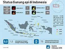 Terbaru 14 Gambar Cincin Api Indonesia Richa Gambar