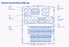 ford focus wagon 2001 central junction fuse box block circuit breaker diagram carfusebox
