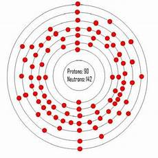 Pin By Wendy Shappard On Thorium Bohr Model