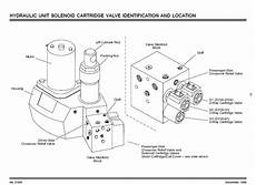 Monarch Snow Plow Wiring Diagram Collection Wiring
