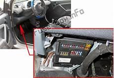 2008 smart car fuse box location fuse box diagram gt smart fortwo w450 2002 2007
