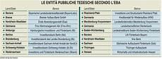 elenco banche tedesche vita facile per le banche tedesche