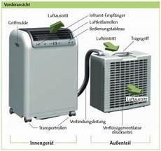klimaanlage wohnung test klimaanlage1