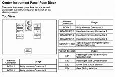 center panel fuse block diagram for the 2008 chevrolet avalanche 61301 circuit and wiring