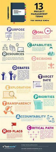 the 12 best agile roadmaps and timelines images on pinterest project management presentation