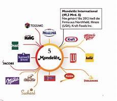 Mondelez Statt Kraft Foods Es Geht Um Die Wurst Und Noch