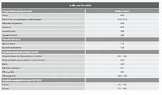 zafira b kofferraumvolumen abmessungen kofferraum cee