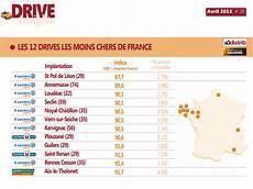 drive le moins cher drive insights le drive le moins cher de pointe 224 87 7 olivier dauvers