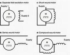 shihlin motor starter wiring diagram shihlin motor starter wiring diagram electrical concepts pinterest diagram