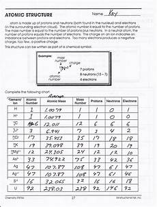 atomic structure review worksheet answer key excelguider com