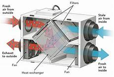 heat recovery ventilator hrv energy recovery ventilator erv what s the right unit for your
