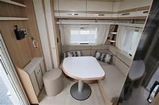 Caravan Gode Fendt Bianco Activ 465 Sge Modell 2017