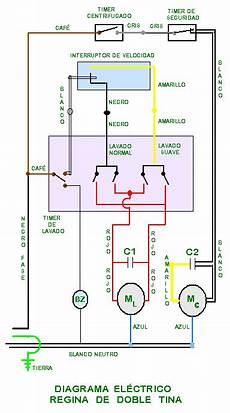 coneccion electrica de una lavadora chacachaca yoreparo