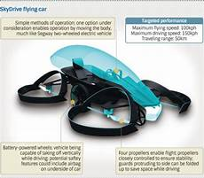 2020 toyota flying car toyota sponsored quot flying car quot slated to light the 2020