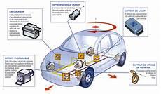 l esp electronic stability program minute auto fr