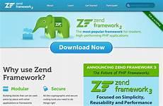 10 frameworks php para desarrolladores tednolog 237 a blog