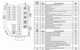 CarFusebox Lincoln Town Car Engine Fuse Box Diagram