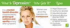 Depressionen Symptome Frau - depression symptom information 34 menopause symptoms