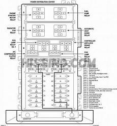 fuse box under hood 1998 jeep wrangler 1998 jeep wrangler tj fuse box auto electrical wiring diagram