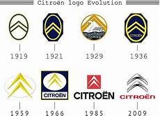 In 1919 Andr 233 Gustave Citroen Founded The Well Known