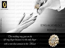 the wedding ring goes the left ring finger because it is the only finger with a vein that