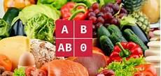 alimenti per gruppo sanguigno dieta gruppo sanguigno alimenti no lecobottega it