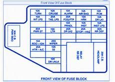 fuse diagram for 2006 pontiac grand am pontiac grand s e 2000 engine fuse box block circuit breaker diagram carfusebox