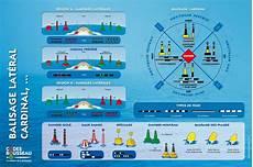 code bateau cotier carte murale permis option c 212 ti 200 re codes rousseau